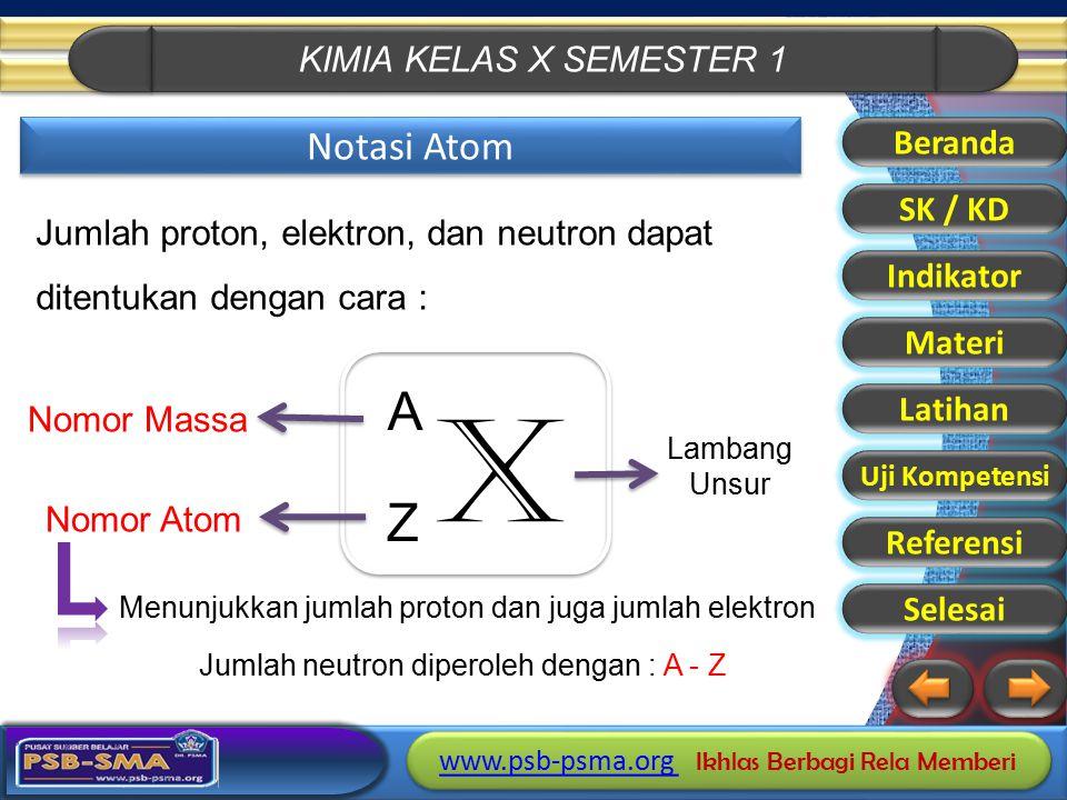 X A Z Notasi Atom Beranda SK / KD