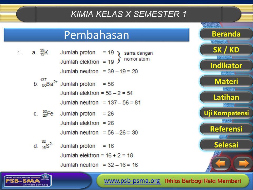 Pembahasan Beranda SK / KD Indikator Materi Latihan Referensi Selesai
