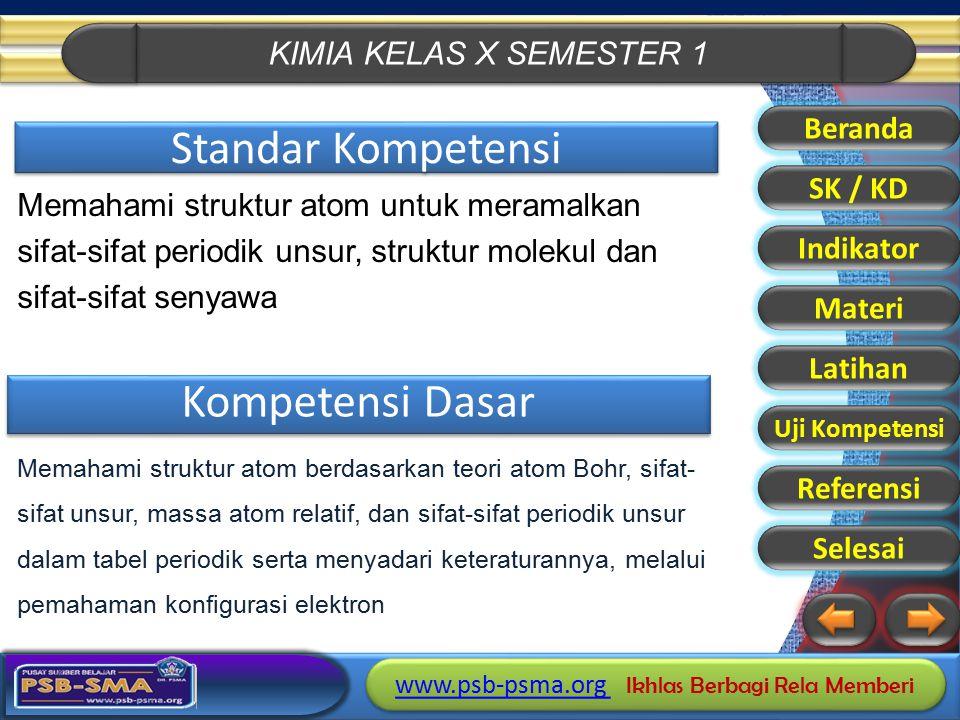 Standar Kompetensi Kompetensi Dasar Beranda SK / KD