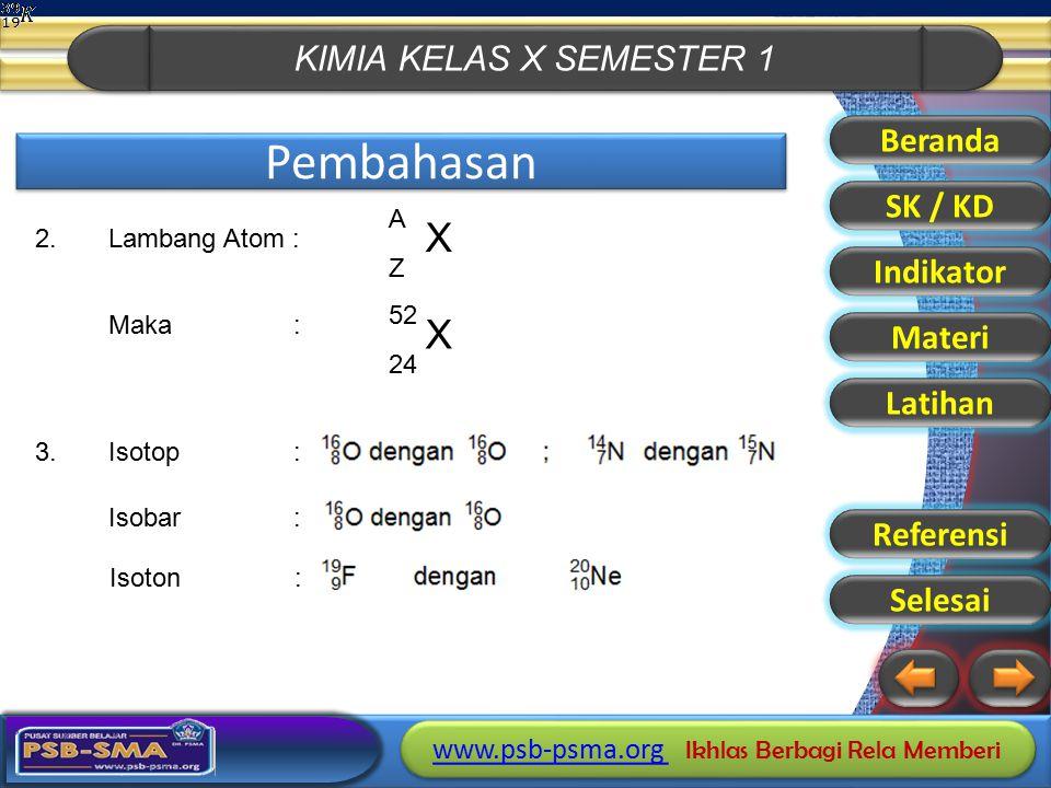 Pembahasan X Beranda SK / KD Indikator Materi Latihan Referensi