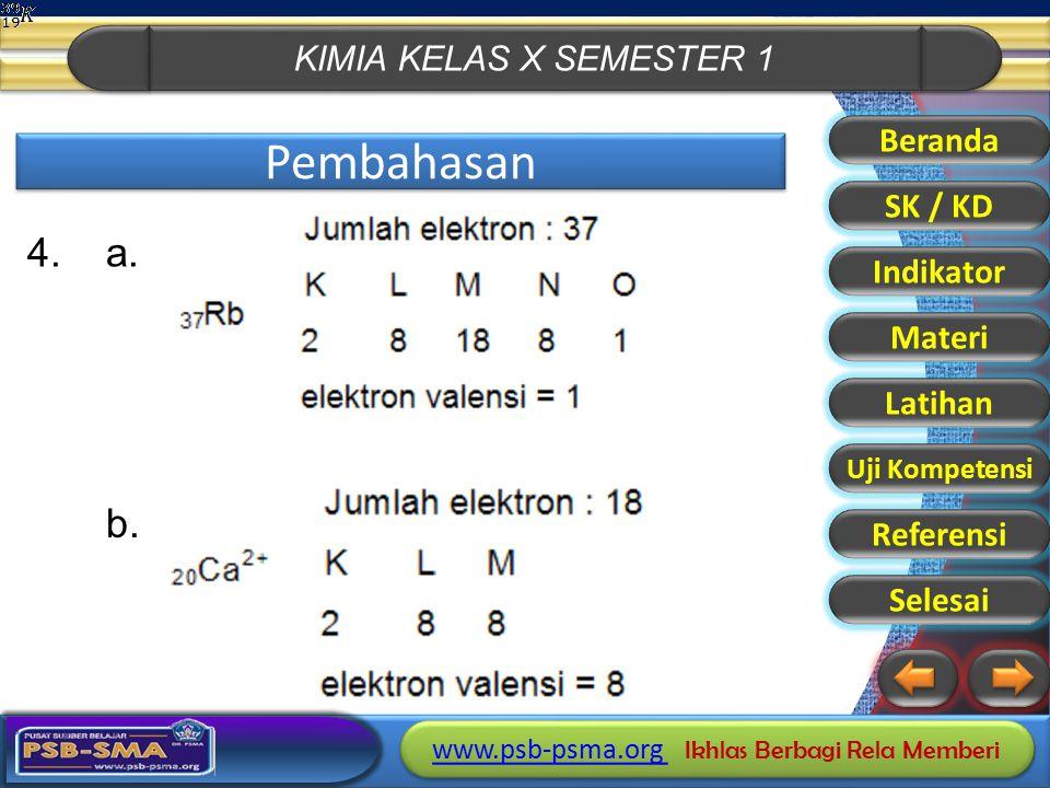 Pembahasan 4. a. b. Beranda SK / KD Indikator Materi Latihan Referensi