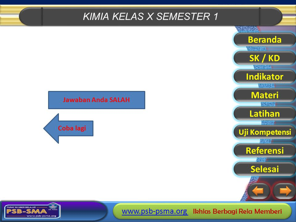 Beranda SK / KD Indikator Materi Latihan Referensi Selesai