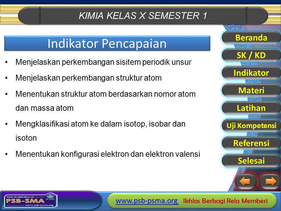 Indikator Pencapaian Beranda SK / KD Indikator Materi Latihan