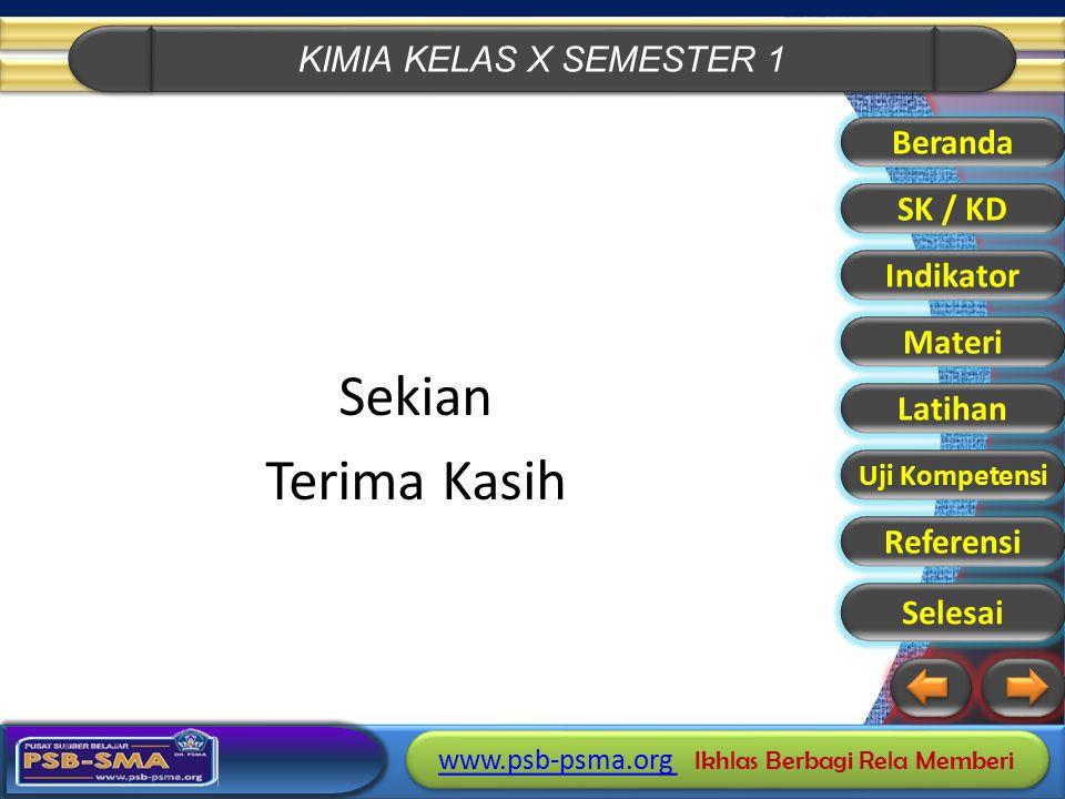 Sekian Terima Kasih Beranda SK / KD Indikator Materi Latihan Referensi