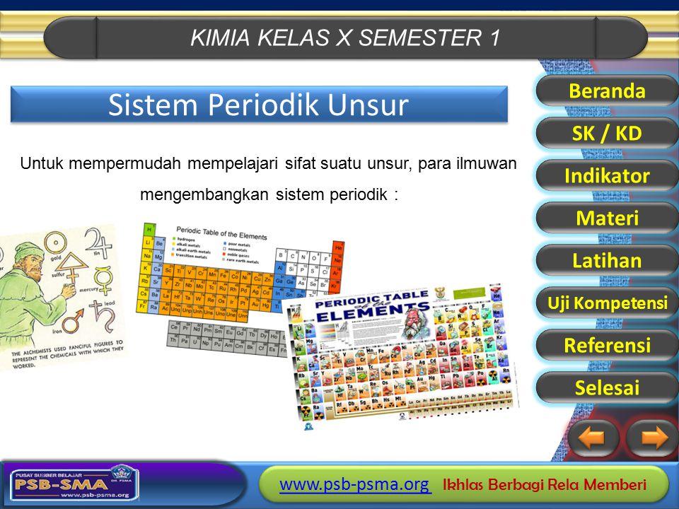 Sistem Periodik Unsur Beranda SK / KD Indikator Materi Latihan