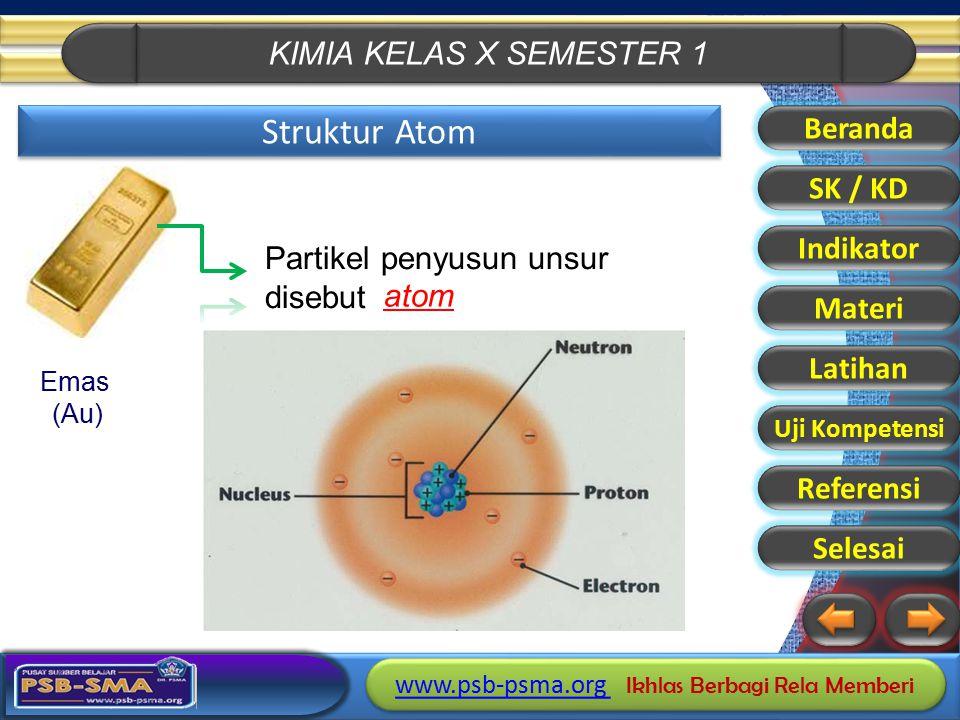 Struktur Atom Beranda SK / KD Indikator Partikel penyusun unsur