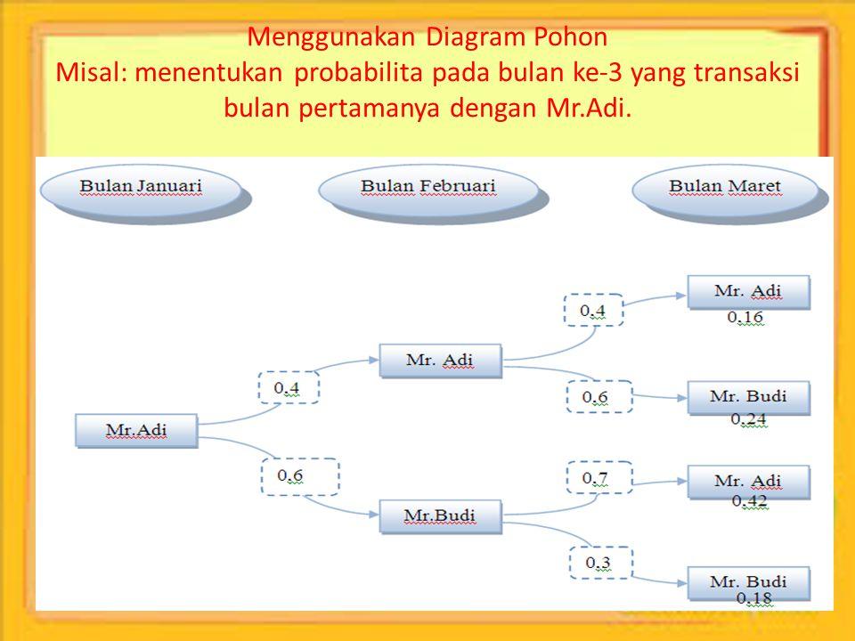 Menggunakan Diagram Pohon Misal: menentukan probabilita pada bulan ke-3 yang transaksi bulan pertamanya dengan Mr.Adi.