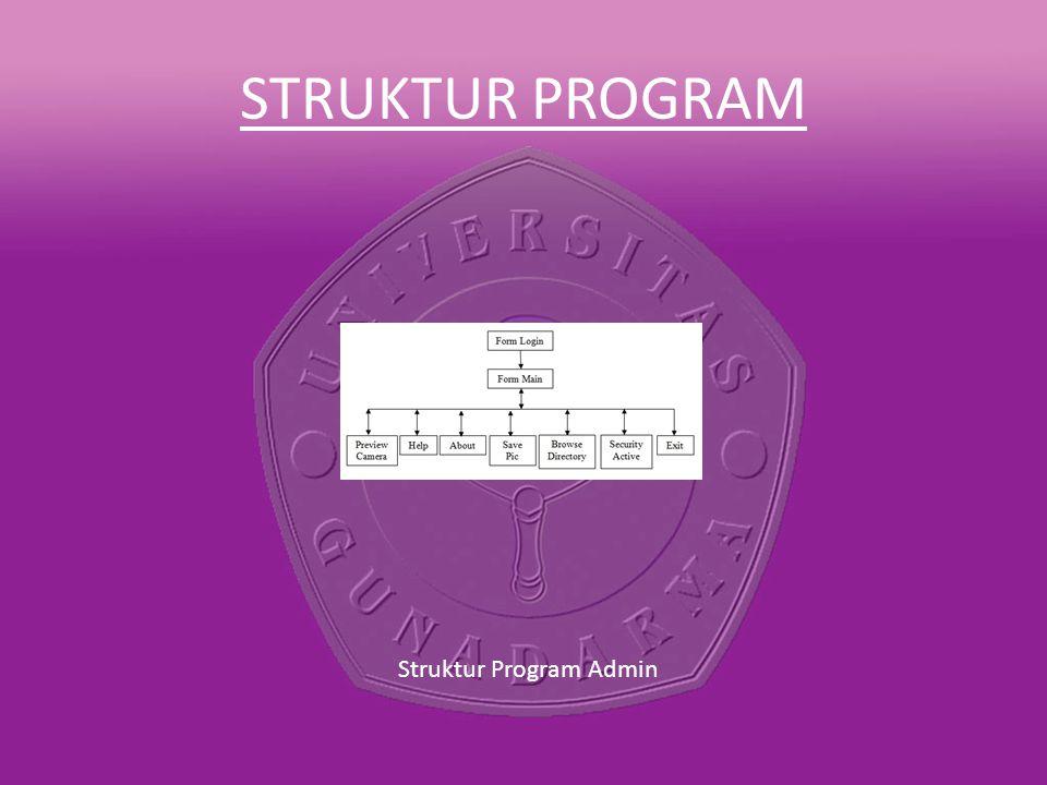 Struktur Program Admin