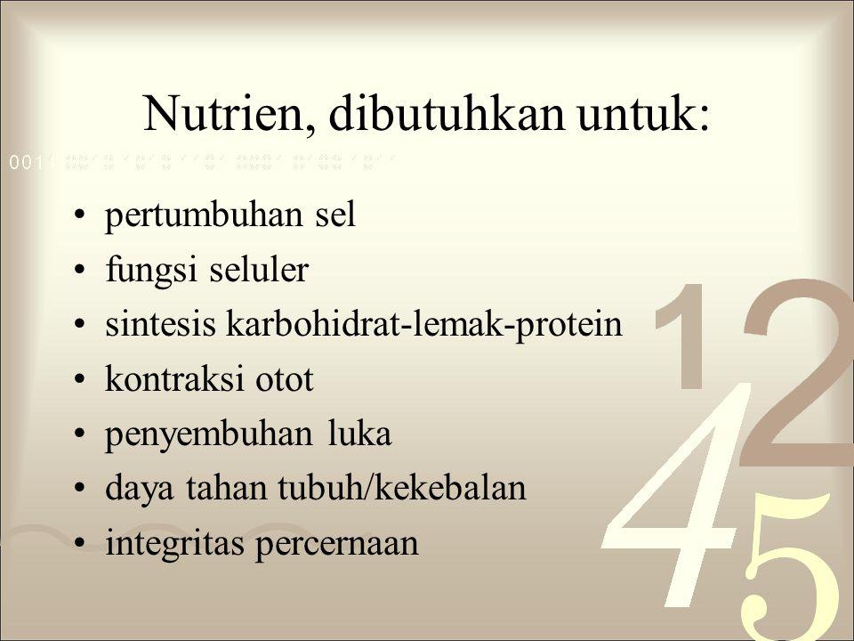 Nutrien, dibutuhkan untuk:
