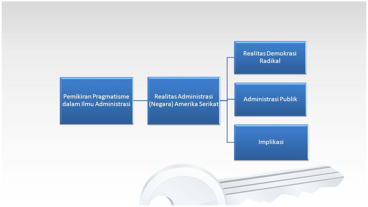 Pemikiran Pragmatisme dalam Ilmu Administrasi