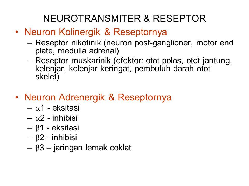 NEUROTRANSMITER & RESEPTOR
