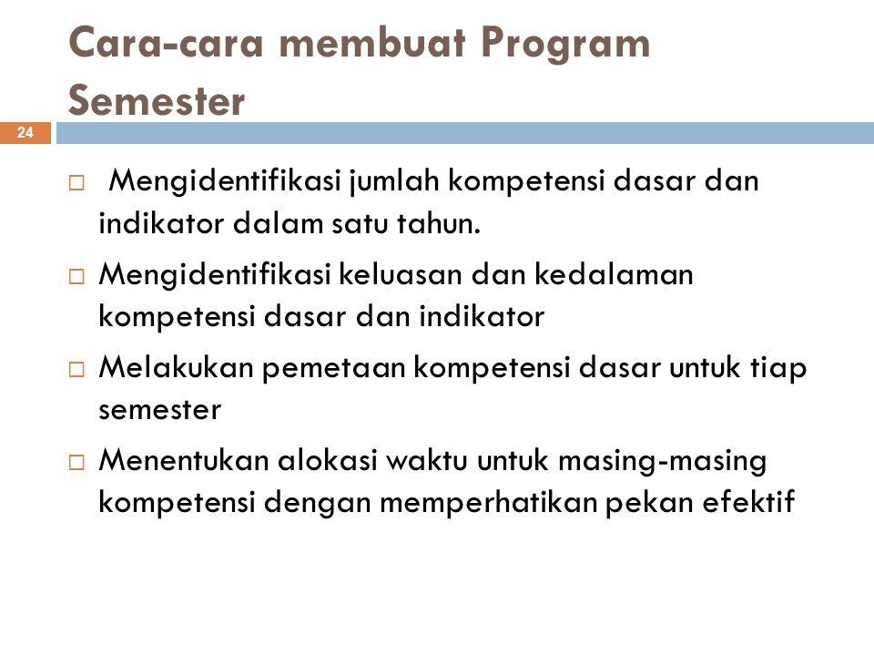 Cara-cara membuat Program Semester
