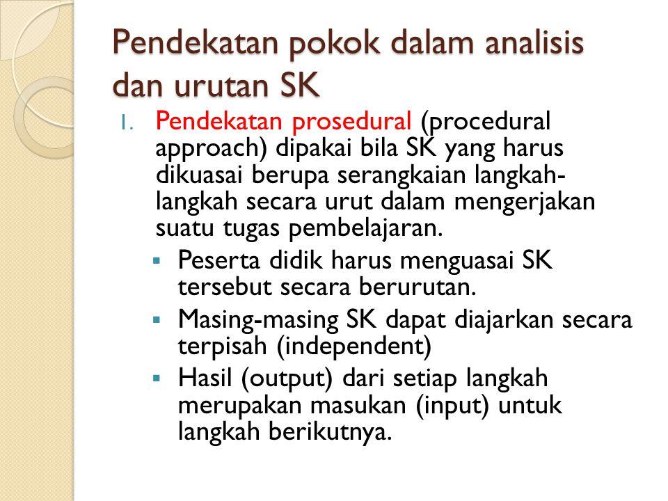 Pendekatan pokok dalam analisis dan urutan SK