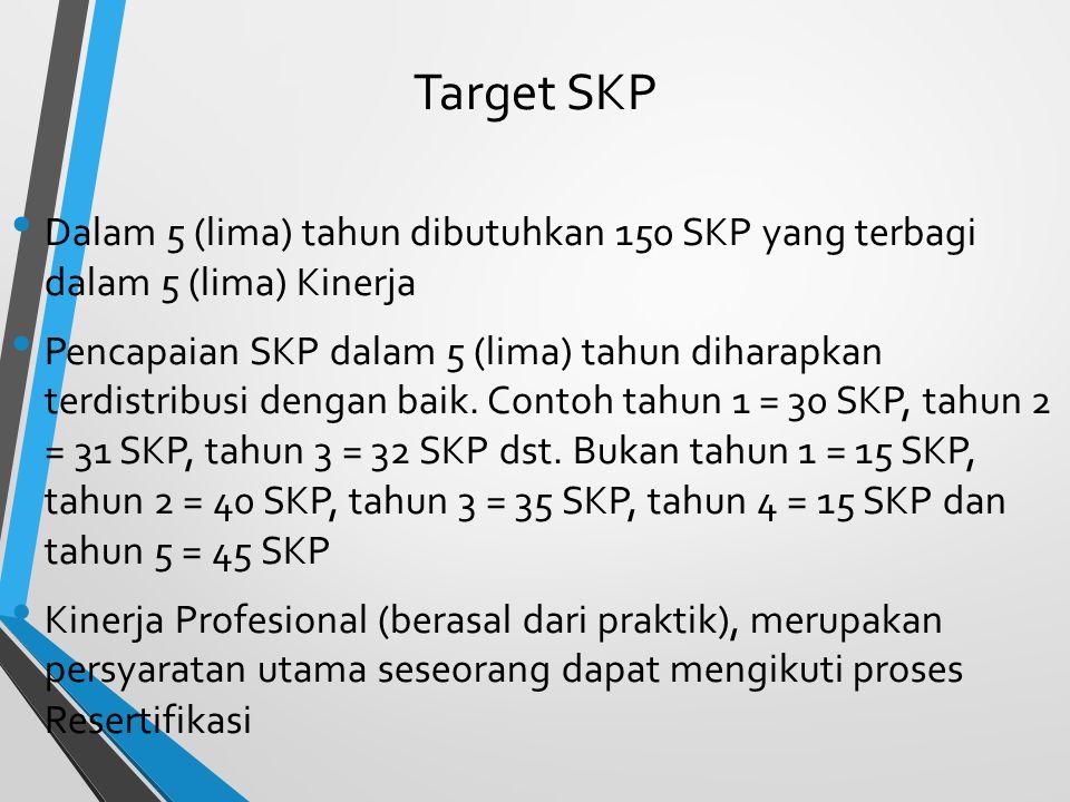 Target SKP Dalam 5 (lima) tahun dibutuhkan 150 SKP yang terbagi dalam 5 (lima) Kinerja.