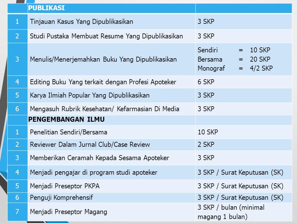 SISTEM RESERTIFIKASI DAN SISTEM PEMBOBOTAN SKP ppt download