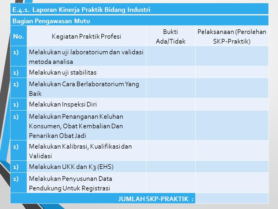 E.4.1. Laporan Kinerja Praktik Bidang Industri Bagian Pengawasan Mutu