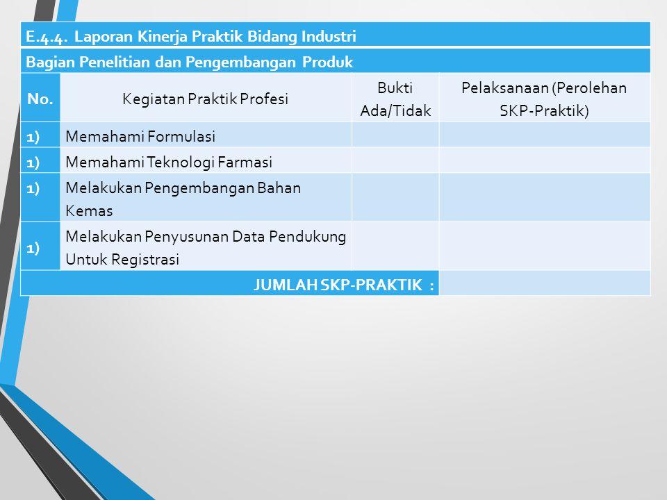 E.4.4. Laporan Kinerja Praktik Bidang Industri