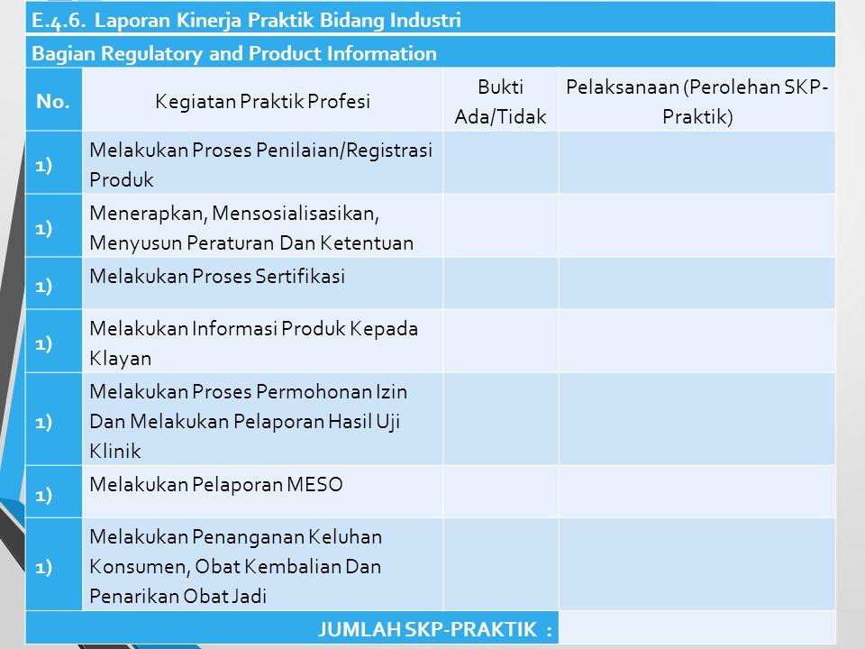 E.4.6. Laporan Kinerja Praktik Bidang Industri