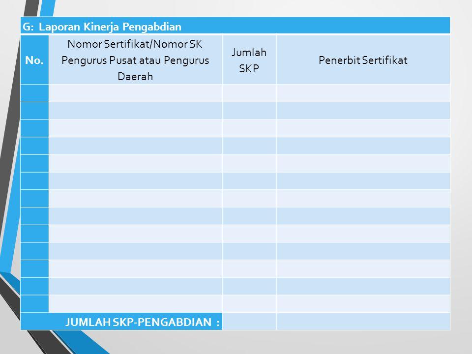 Nomor Sertifikat/Nomor SK Pengurus Pusat atau Pengurus Daerah
