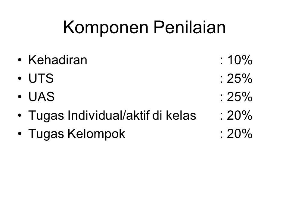 Komponen Penilaian Kehadiran : 10% UTS : 25% UAS : 25%
