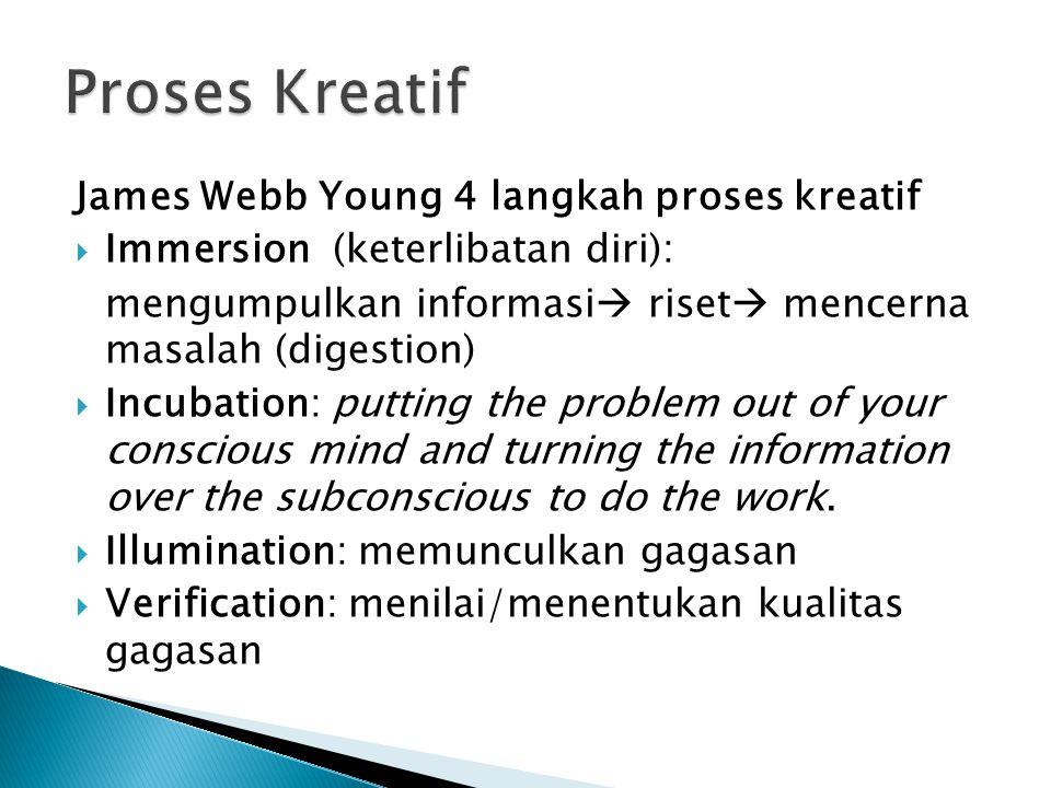 Proses Kreatif James Webb Young 4 langkah proses kreatif