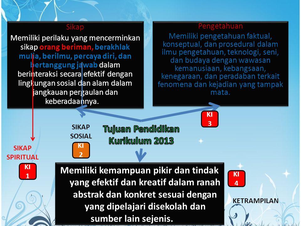 Tujuan Pendidikan Kurikulum 2013