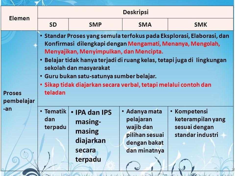IPA dan IPS masing- masing diajarkan secara terpadu