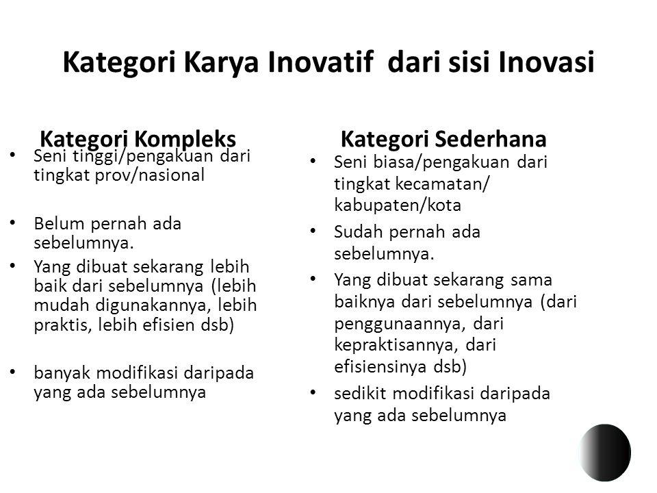 Kategori Karya Inovatif dari sisi Inovasi