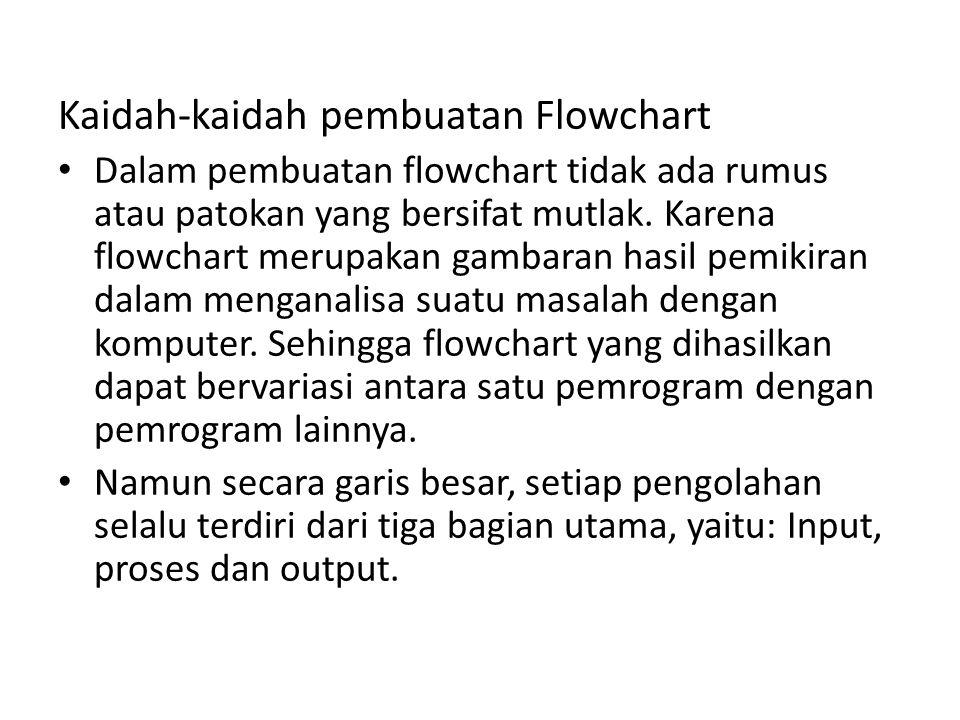 Kaidah-kaidah pembuatan Flowchart