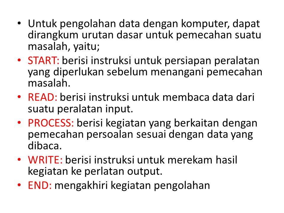 Untuk pengolahan data dengan komputer, dapat dirangkum urutan dasar untuk pemecahan suatu masalah, yaitu;