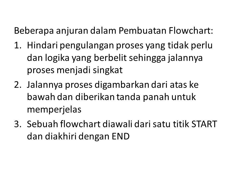 Beberapa anjuran dalam Pembuatan Flowchart: