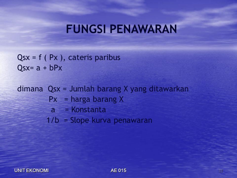 FUNGSI PENAWARAN Qsx = f ( Px ), cateris paribus Qsx= a + bPx
