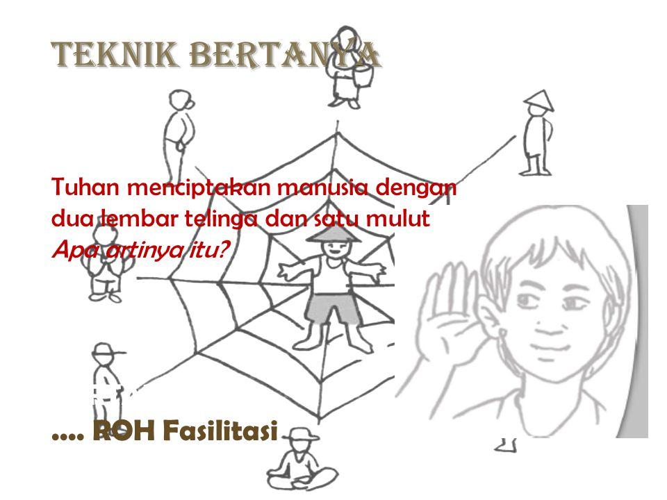 Teknik BERTANYA BERTANYA... .... ROH Fasilitasi