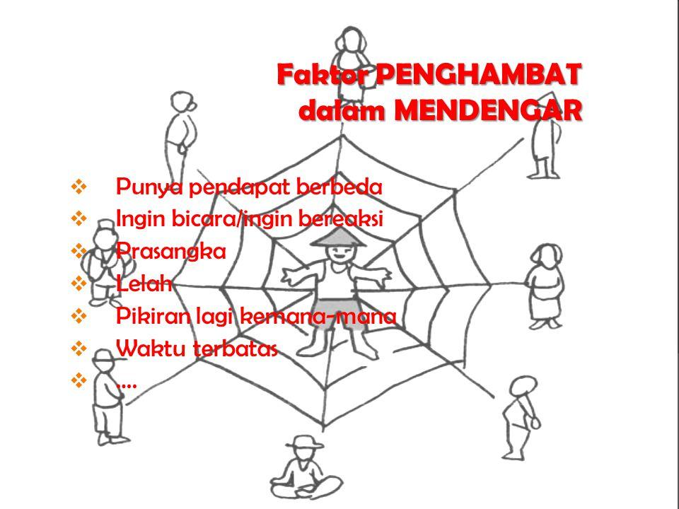 Faktor PENGHAMBAT dalam MENDENGAR