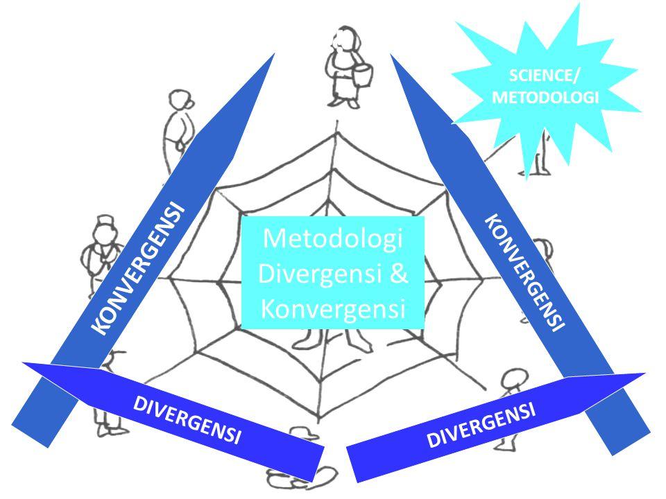 Metodologi Divergensi & Konvergensi