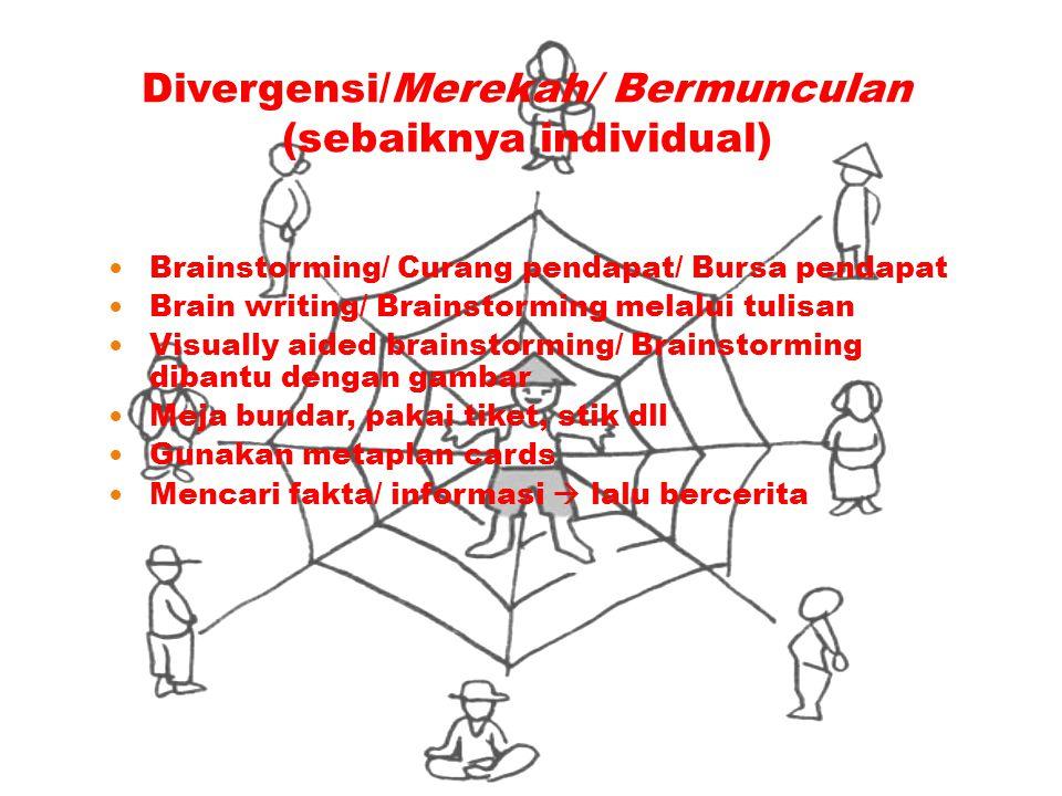 Divergensi/Merekah/ Bermunculan (sebaiknya individual)