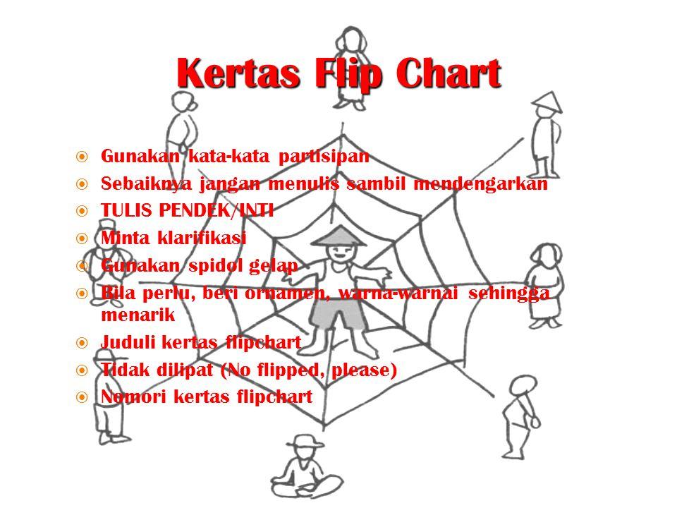 Kertas Flip Chart Gunakan kata-kata partisipan