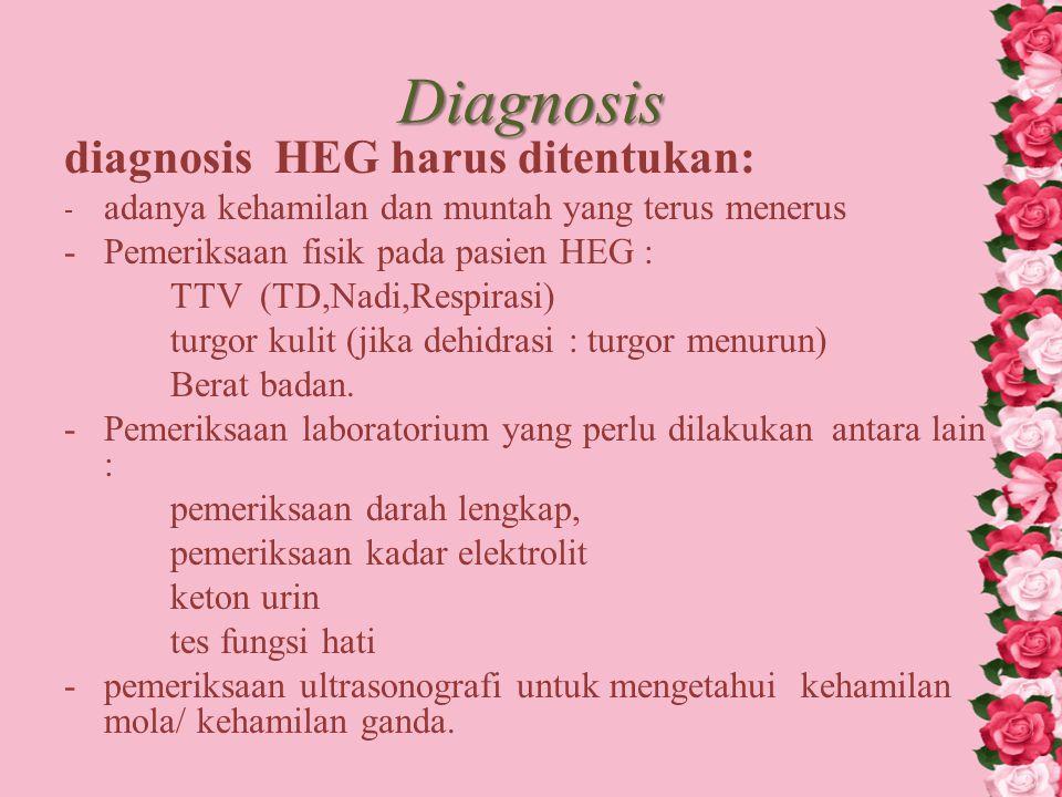 Diagnosis diagnosis HEG harus ditentukan: