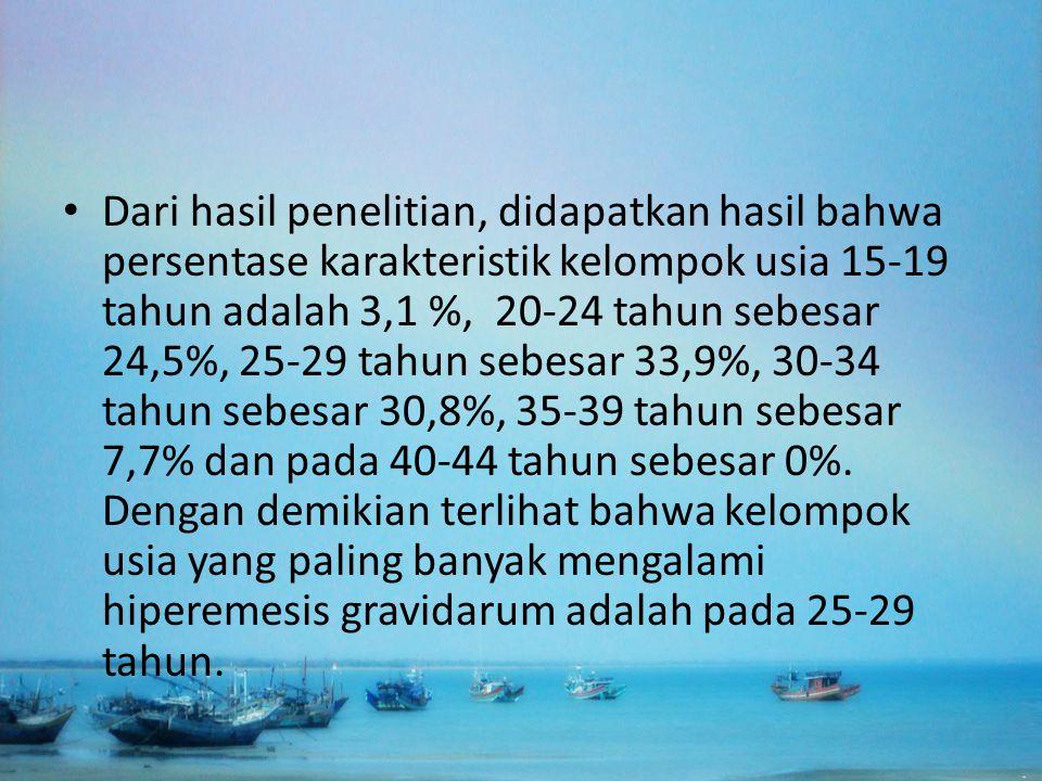 Dari hasil penelitian, didapatkan hasil bahwa persentase karakteristik kelompok usia 15-19 tahun adalah 3,1 %, 20-24 tahun sebesar 24,5%, 25-29 tahun sebesar 33,9%, 30-34 tahun sebesar 30,8%, 35-39 tahun sebesar 7,7% dan pada 40-44 tahun sebesar 0%.