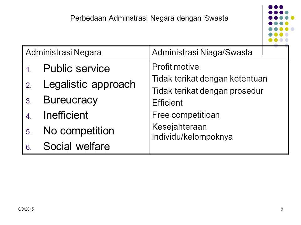 Perbedaan Adminstrasi Negara dengan Swasta