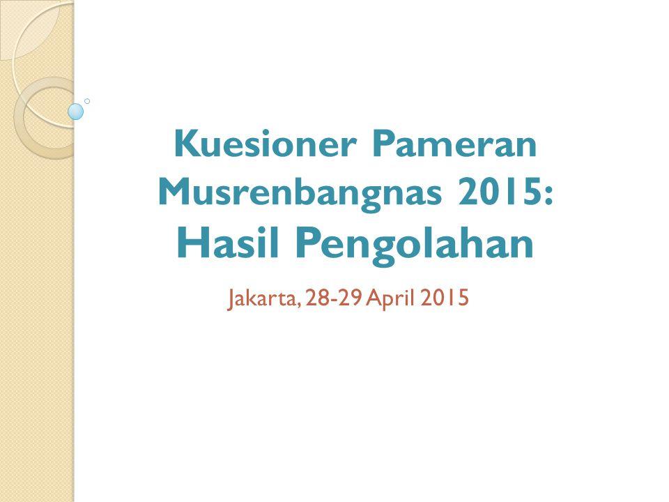 Kuesioner Pameran Musrenbangnas 2015: Hasil Pengolahan