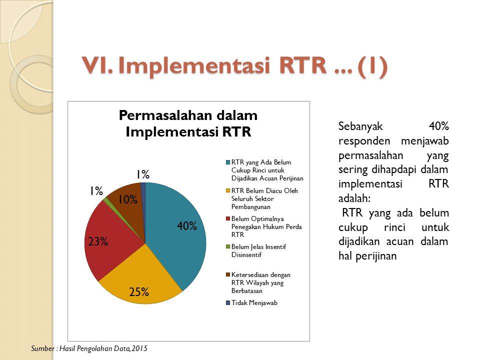 VI. Implementasi RTR ... (1) Sebanyak 40% responden menjawab permasalahan yang sering dihapdapi dalam implementasi RTR adalah: