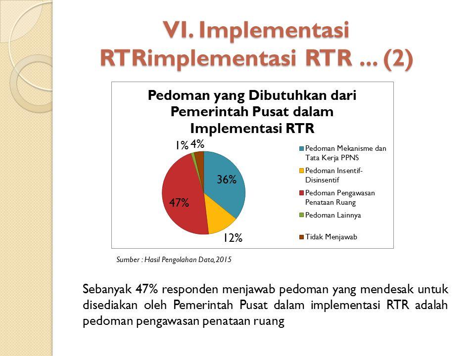 VI. Implementasi RTRimplementasi RTR ... (2)
