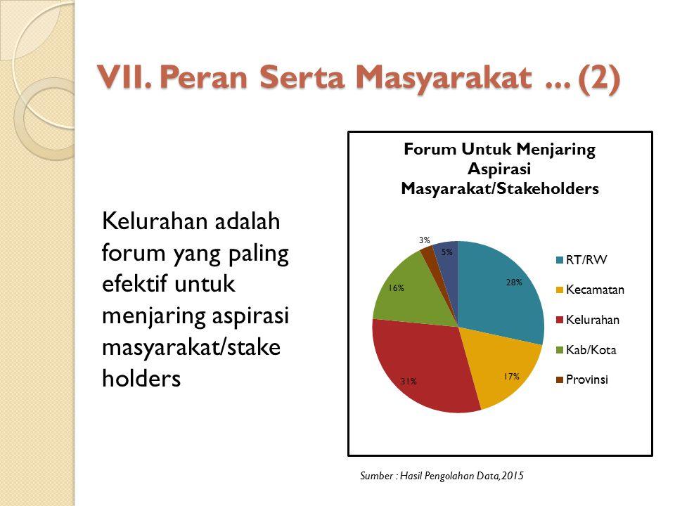VII. Peran Serta Masyarakat ... (2)