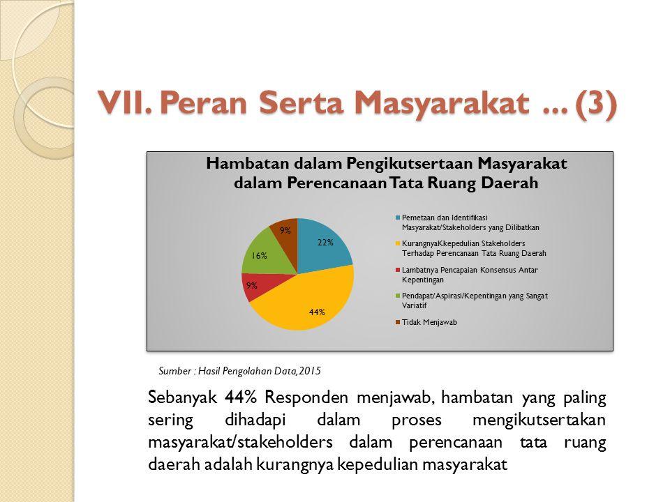 VII. Peran Serta Masyarakat ... (3)
