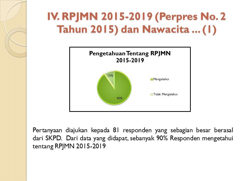 IV. RPJMN 2015-2019 (Perpres No. 2 Tahun 2015) dan Nawacita ... (1)