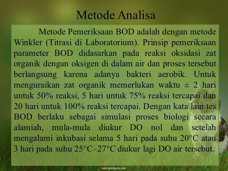 Metode Analisa