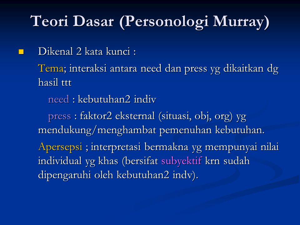 Teori Dasar (Personologi Murray)
