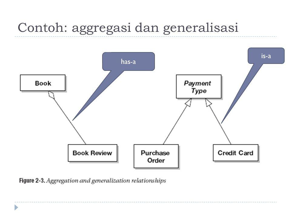 Contoh: aggregasi dan generalisasi