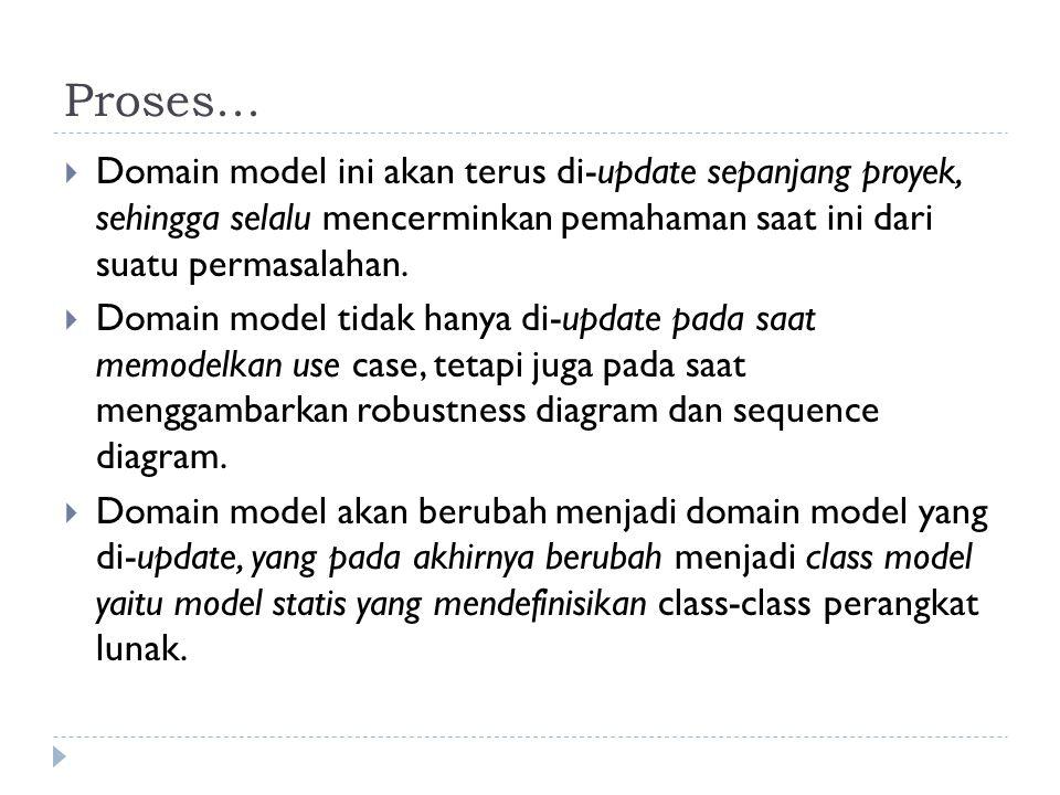 Proses... Domain model ini akan terus di-update sepanjang proyek, sehingga selalu mencerminkan pemahaman saat ini dari suatu permasalahan.